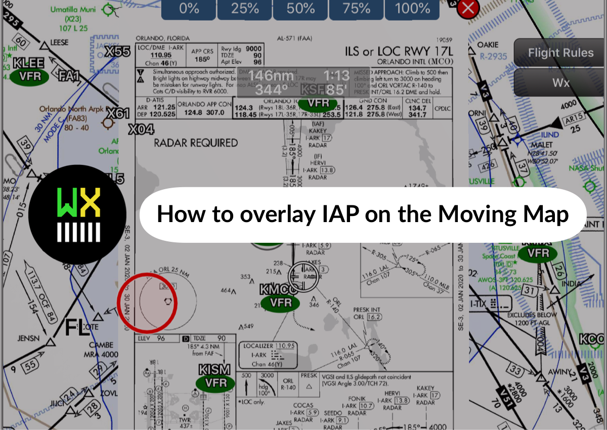 How to Overlay IAPs on the Moving Map